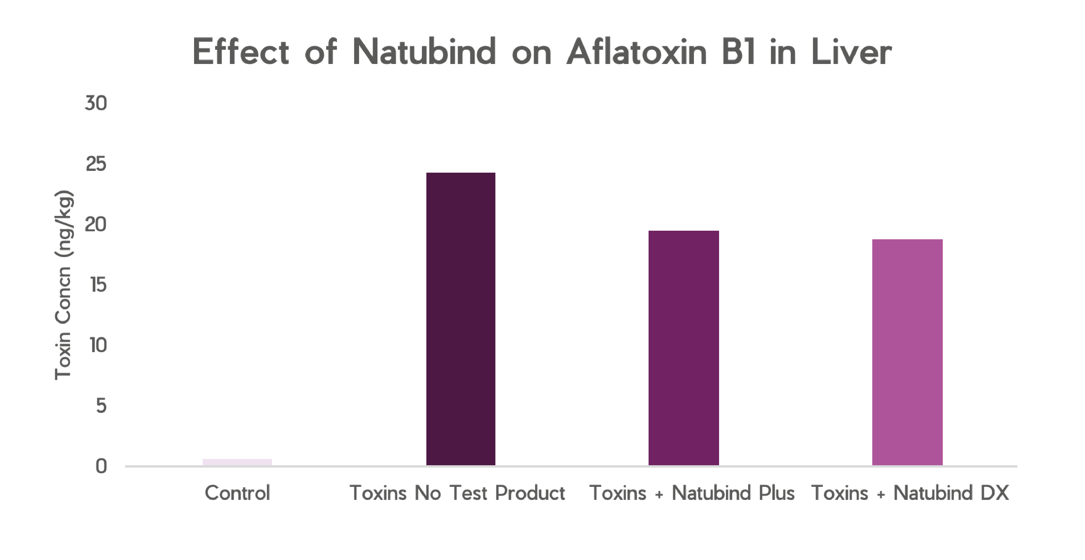 Natubind 05 (Finland, 2018)